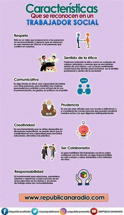 si鑒e social de 7 características importantes de un trabajador social