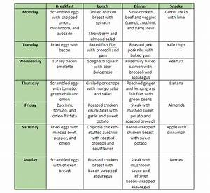Easy one week paleo meal plan and paleo shopping list for Two week meal plan template