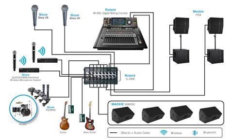 Nmk Electronics Large System Band Setup