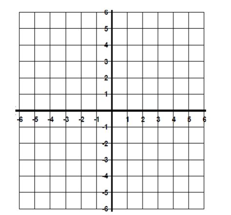 7 Best Images Of Free Printable Coordinate Plane  Printable Coordinate Plane Worksheets, 5 X 5