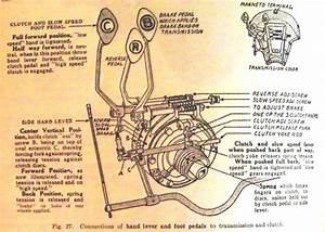 Model T Ford Forum  Reverse Pedal Position