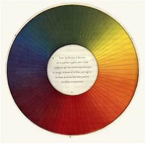 goethe and chevreul simultaneous contrast optique dans With couleur chaudes et froides 17 cercle chromatique optique dans le neo impressionnisme