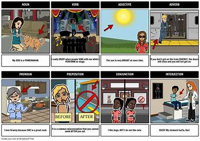 Speech Parts Example Examples Storyboard Activities English