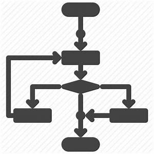 Algorithm  Flow Diagram  Flowchart  Workflow Icon