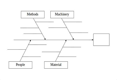 ms word  diagram templates