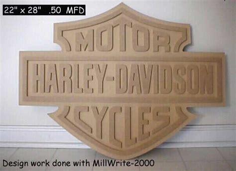 millwrite examples