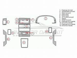 citroen interior dash kit With citroen c3 interior
