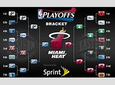 Miami in Driver's Seat as NBA Playoffs Approach – The