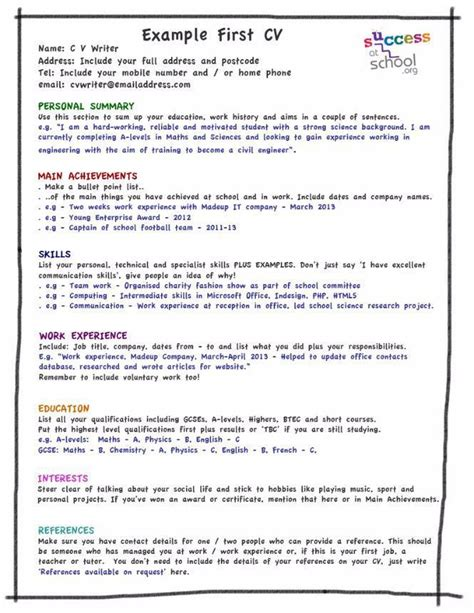 What Should Be On A Resume by Cv Template For What Should I Put On My Cv
