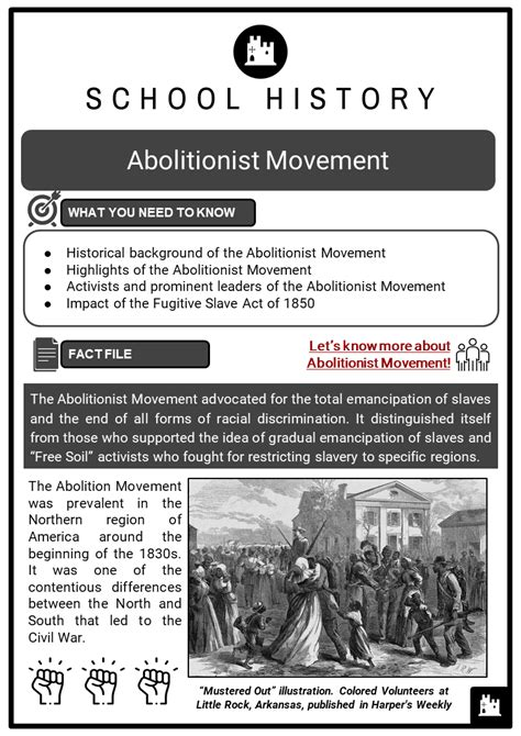 abolitionist movement facts worksheets emancipation