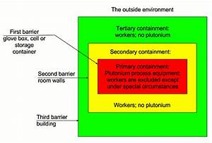 Big Periodic Table Plutonium History Manufacturing And Safety