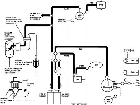 1992 Ford F 150 Vacuum Diagram by I Need Some Diagrams On A 1997 F150 Vacuum Lines And Help