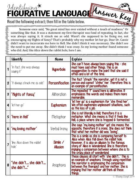 identifying figurative language worksheet worksheets for