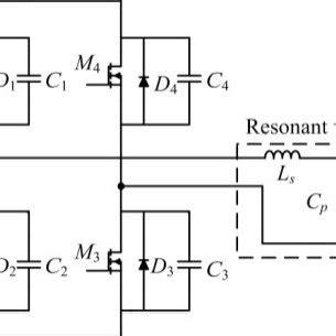 Pdf Design Development High Voltage Transformer