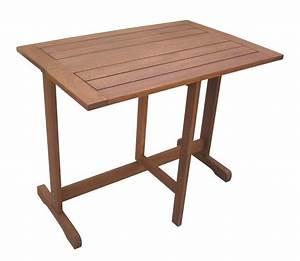 Barhocker Klappbar Holz : gartentisch holz eukalyptusholz klappbar 90x60 cm ~ Michelbontemps.com Haus und Dekorationen
