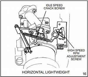 Tecumseh Carburetor Guide