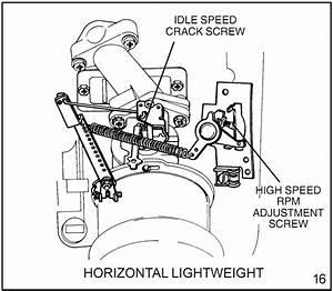Briggs And Stratton 18 5 Hp Engine Diagram