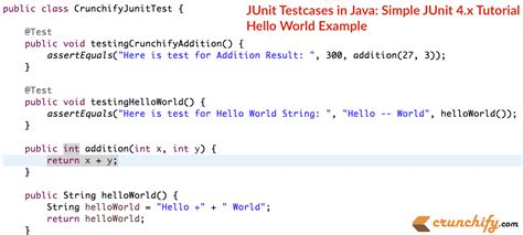 java template junit testcases in java simple junit 4 12 hello world tutorial with all in one details crunchify