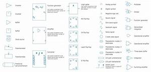 Wiring Diagram With Conceptdraw Diagram