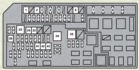 lexus gx   fuse box diagram auto genius