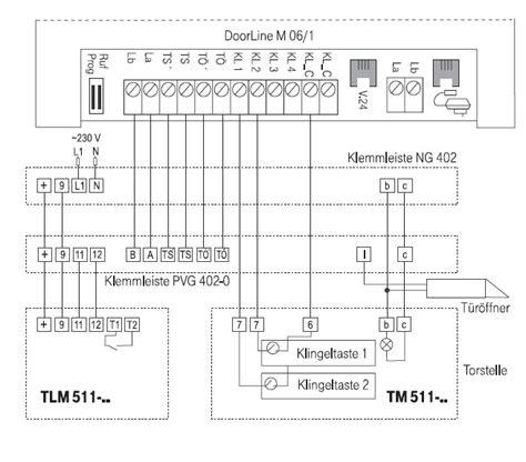 telekom doorline  modul ftzd  ab nebenstelle
