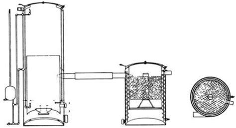 mother earth news wood gas generator blueprint