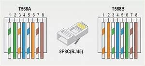 Rj45 Ethernet Wiring Diagram  U2013 Funnycleanjokesfo