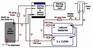 Mandalay Motorhome Battery Wiring Diagram