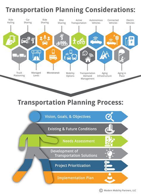 Modern Mobility Partners, LLC transportation planning ...