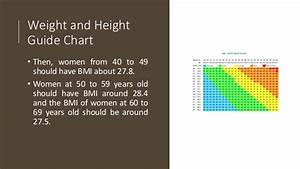 Bmi Chart For Women By Age And Height Weight And Height