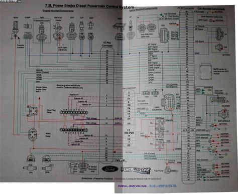 7 3l wiring schematic printable very handy diesel thedieselstop com