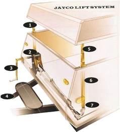 similiar pop up camper lifting mechanism keywords rockwood pop up camper wiring diagram rockwood engine image for