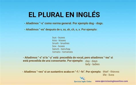 plural en ingles ejercicios ingles
