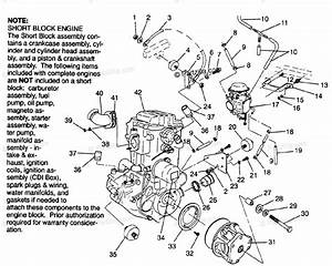 Polaris Atv 1996 Oem Parts Diagram For Engine Mounting