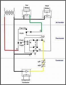 Basic Furnace Wiring Diagram24 Volt