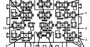 1993 Jeep Wrangler Yj Fuse Box Diagram