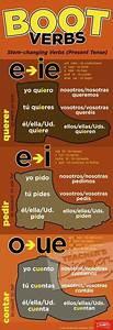 Rechnung Spanisch : die besten 25 spanische poster ideen auf pinterest krakendruck kleine krake tattoo und ~ Themetempest.com Abrechnung