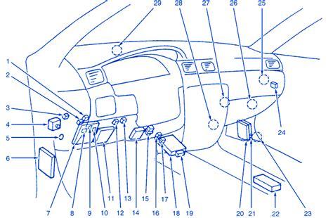 nissan gtr 2009 interior fuse box block circuit breaker diagram 187 carfusebox