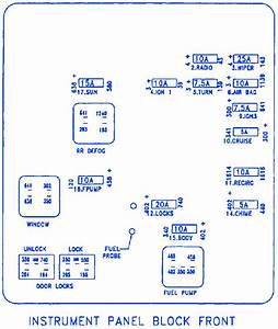 Fuse Box Diagram For 1997 Saturn Sw2