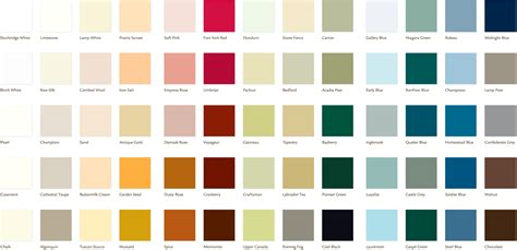 interior house paint color chart