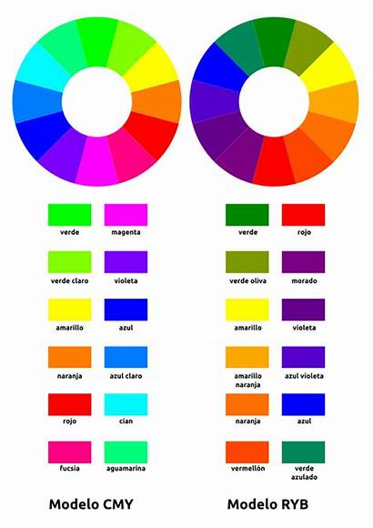 Complementary Colors Definition Domain Wikimedia Commons