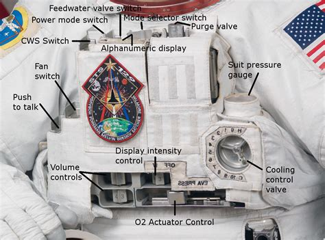 File:Emu spacesuit control module.jpg - Wikimedia Commons