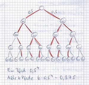 Binomialverteilung Berechnen : wahrscheinlichkeitsrechnung wahrscheinlichkeitsrechnung ~ Themetempest.com Abrechnung