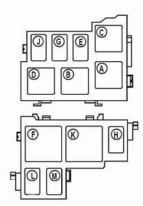 Renault Kangoo  1997 - 2007  - Fuse Box Diagram