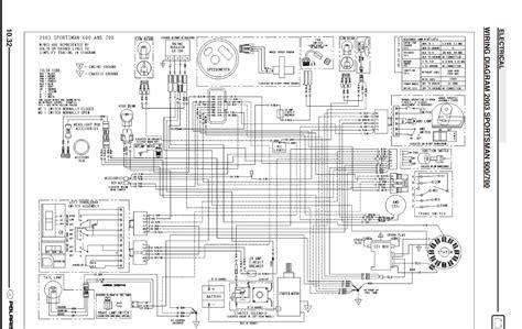 Polari Ranger 6x6 Wiring Diagram by 1999 Polaris Sportsman 500 Ke Parts Diagram