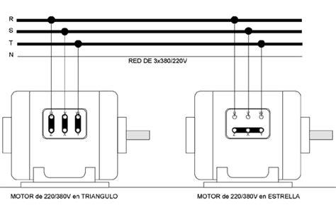 fpcontrol componente gaugex de automationtoolkit ocx para desarrollos de software industriales