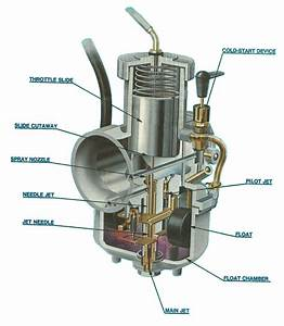 Basic Carburetor Gif - Members Gallery