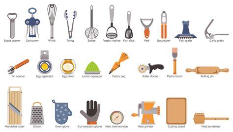 Kitchen Equipment Names by Kitchen Utensils Small Equipment Identification Modern Looks