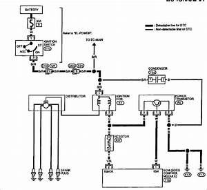 Nissan An Wiring Diagram  U2013 Projetodietaetreino Com