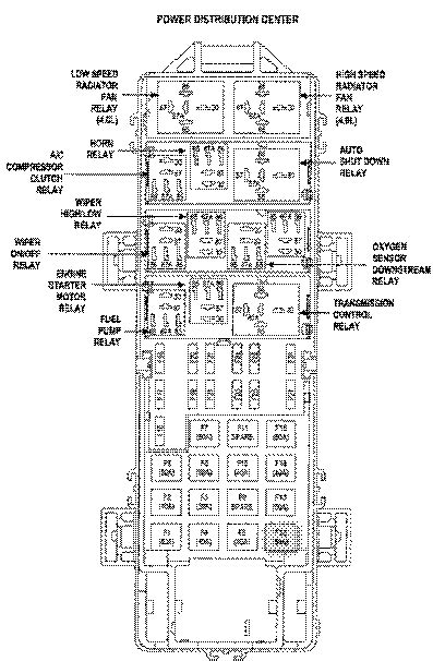 jeep grand cherokee fuse box location  owner manual